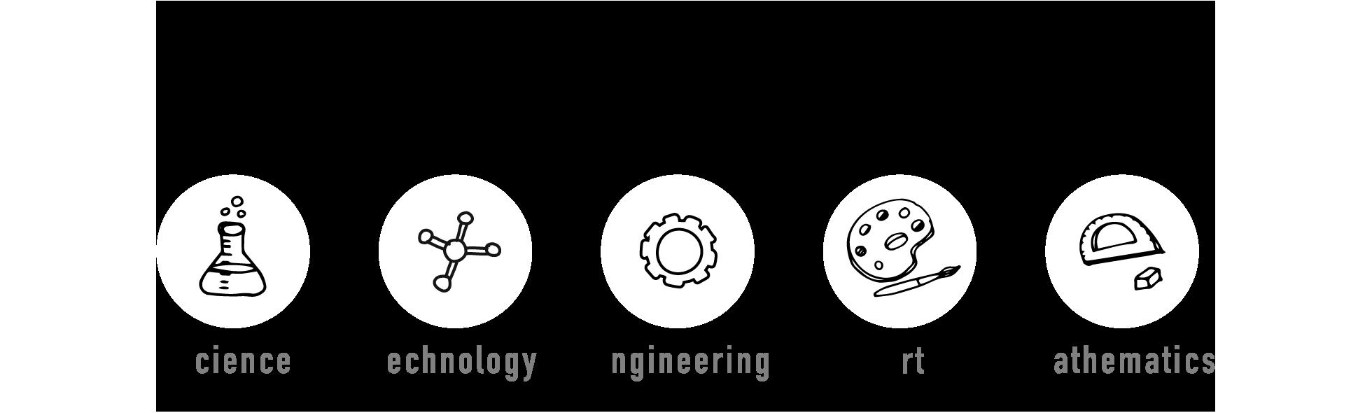 スティーム S.T.E.A.M / Science(科学)・Technology(技術)・Engineering(工学)・Art(芸術)・Mathematics(数学)